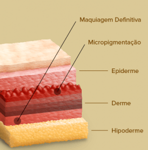 micropigmentacaodesenho